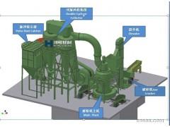 桂林鸿程HC1700赤泥摆式磨粉机方解石大型雷蒙磨粉机矿山机械