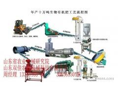 有机肥原料预处理设备,堆肥发酵设备zxx