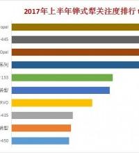 """2017上半年铧式犁之""""争"""": 国产犁VS 进口犁"""