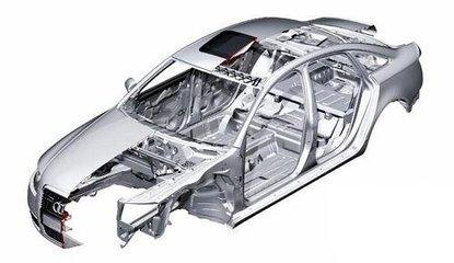 日本研发高强度镁合金件,或将用于车身件