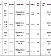 渭南市质监局抽查印刷机械产品全部合格