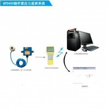 恒安GPD450M矿用本安型锚杆锚索应力监测系统