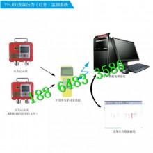 恒安YHJ60矿用本安型压力记录仪,综采支架阻力监测系统